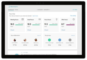 Delve Employee Analytics